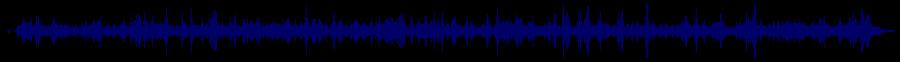 waveform of track #62693