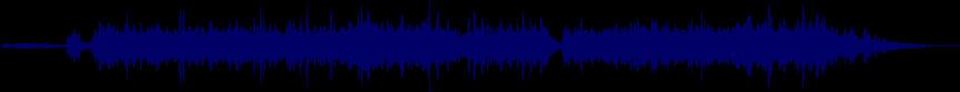waveform of track #62699