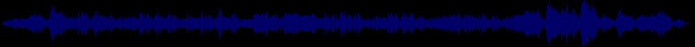 waveform of track #62702