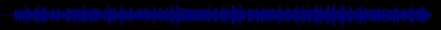 waveform of track #62706