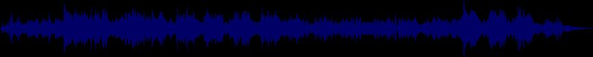 waveform of track #62710