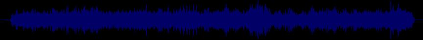 waveform of track #62725