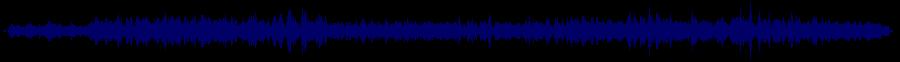waveform of track #62732