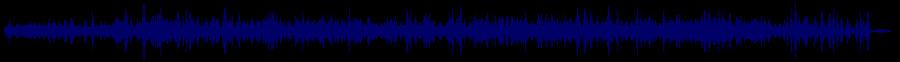 waveform of track #62759