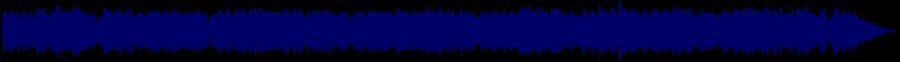 waveform of track #62787