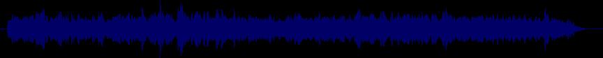 waveform of track #62794