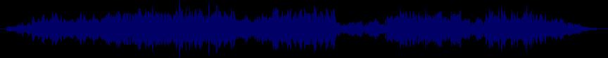 waveform of track #62828