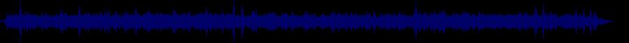 waveform of track #62831