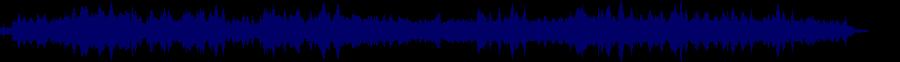 waveform of track #62835