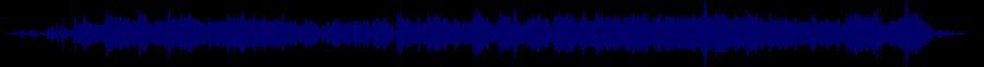 waveform of track #62845