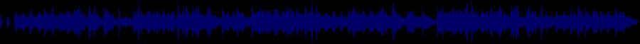 waveform of track #62848