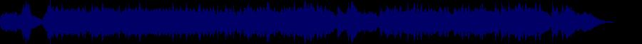 waveform of track #62856