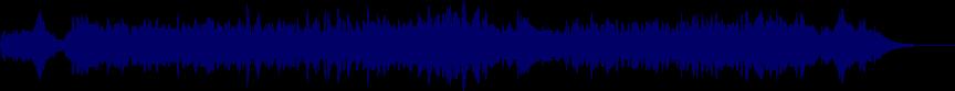 waveform of track #62863