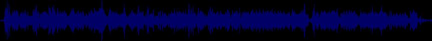 waveform of track #62880