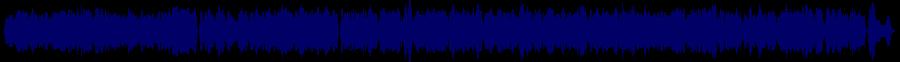 waveform of track #62887