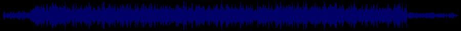 waveform of track #62899