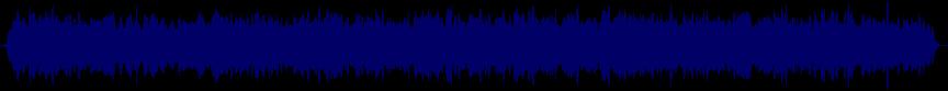 waveform of track #62900