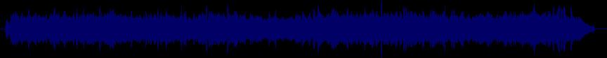 waveform of track #62903