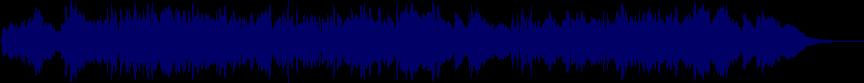 waveform of track #62919