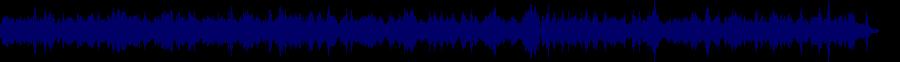 waveform of track #62948