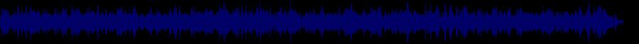 waveform of track #62965