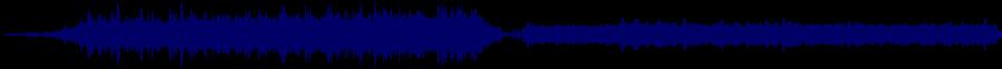 waveform of track #62967