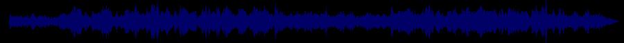 waveform of track #62996