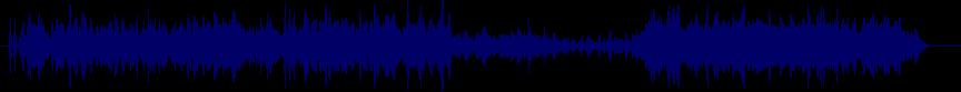waveform of track #6379