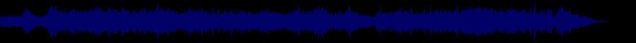 waveform of track #63002