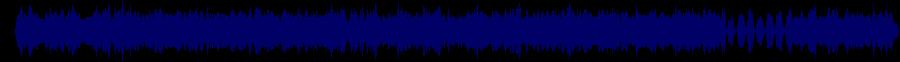 waveform of track #63012