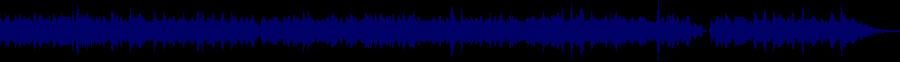 waveform of track #63023