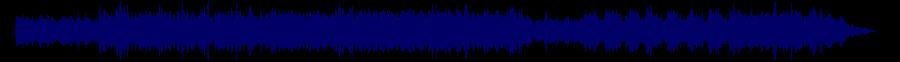 waveform of track #63050