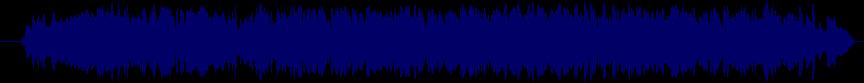 waveform of track #63062