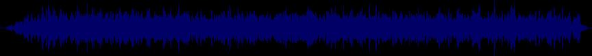 waveform of track #63093