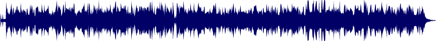 waveform of track #63095