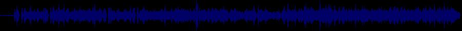 waveform of track #63096