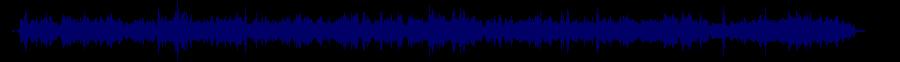 waveform of track #63124