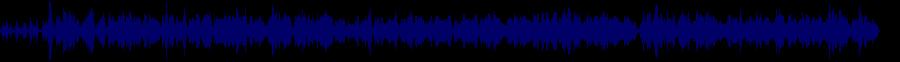 waveform of track #63127