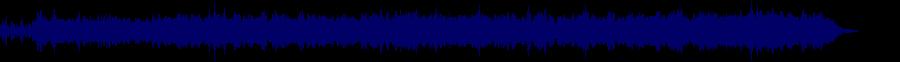 waveform of track #63128