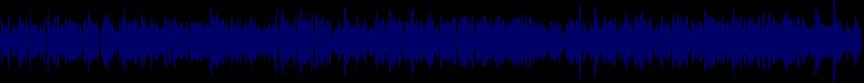 waveform of track #63150