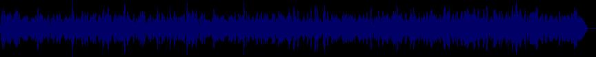 waveform of track #63166