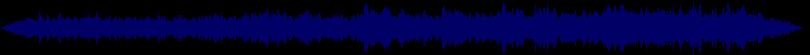 waveform of track #63209