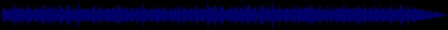 waveform of track #63211
