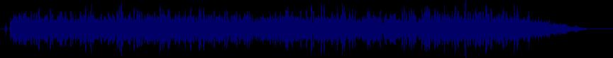 waveform of track #63213