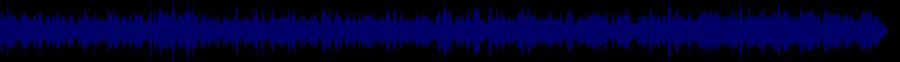 waveform of track #63220