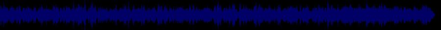 waveform of track #63222