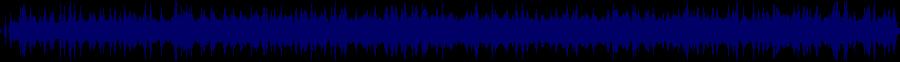 waveform of track #63243