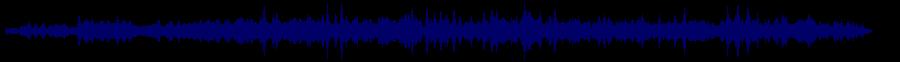 waveform of track #63244