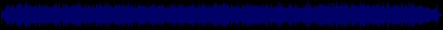 waveform of track #63246