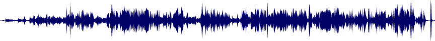 waveform of track #63247